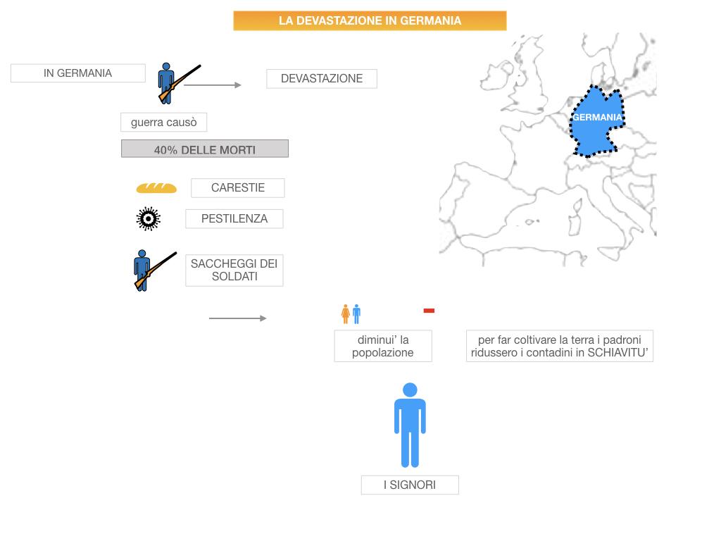 23.DIFFICOLTA' ECONOMICHEE CALO DEMOGRAFICO EUROPA_SIMULAZIONE .118