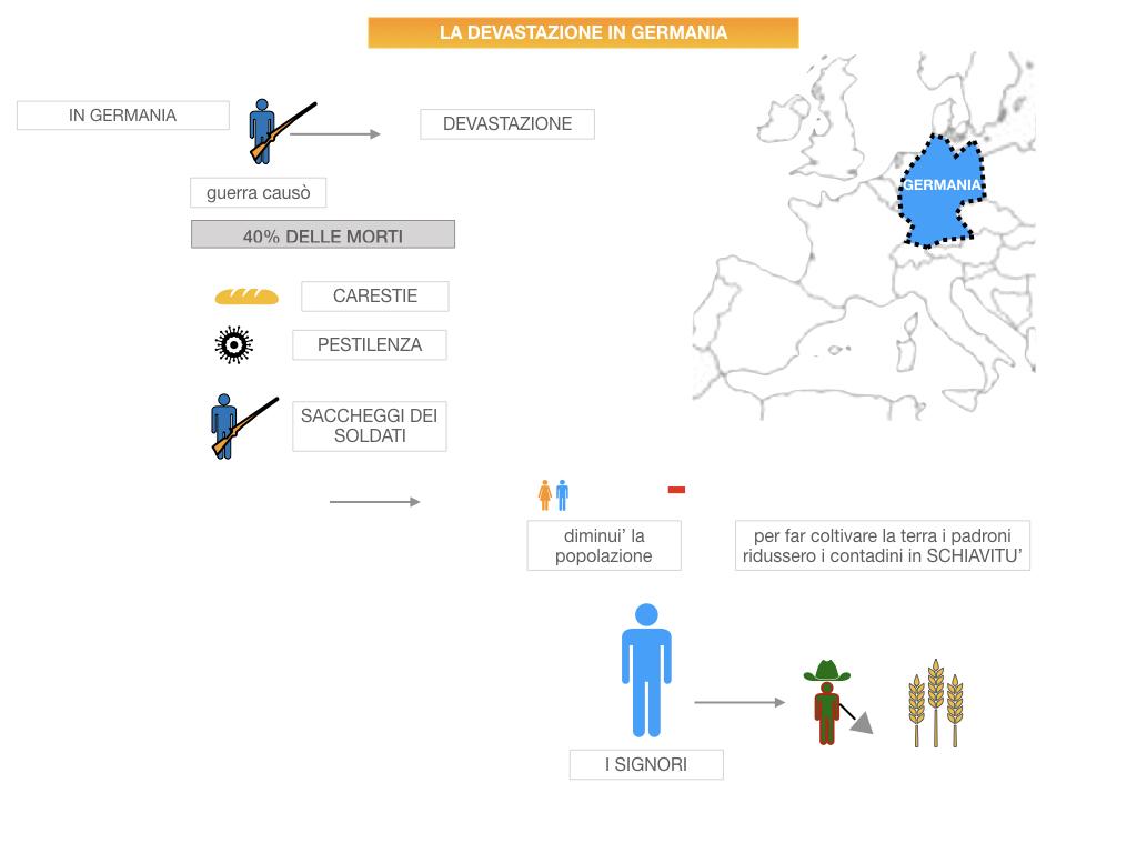 23.DIFFICOLTA' ECONOMICHEE CALO DEMOGRAFICO EUROPA_SIMULAZIONE .119