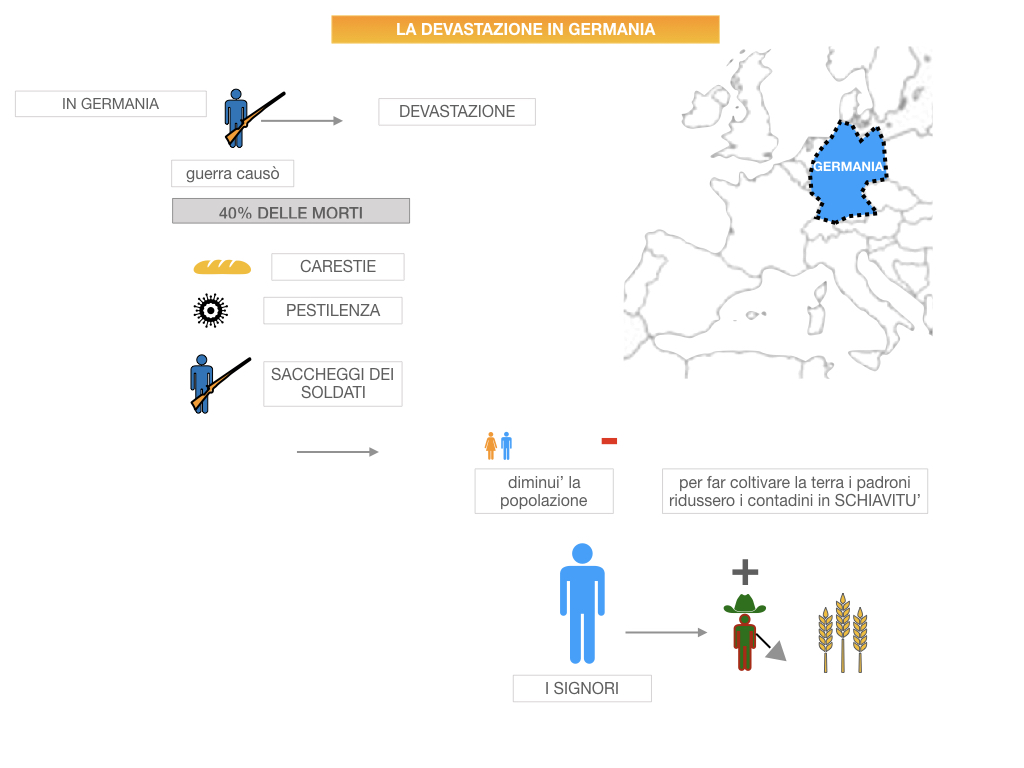 23.DIFFICOLTA' ECONOMICHEE CALO DEMOGRAFICO EUROPA_SIMULAZIONE .120