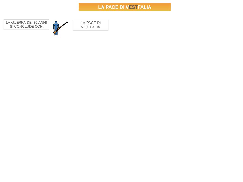 23.DIFFICOLTA' ECONOMICHEE CALO DEMOGRAFICO EUROPA_SIMULAZIONE .123