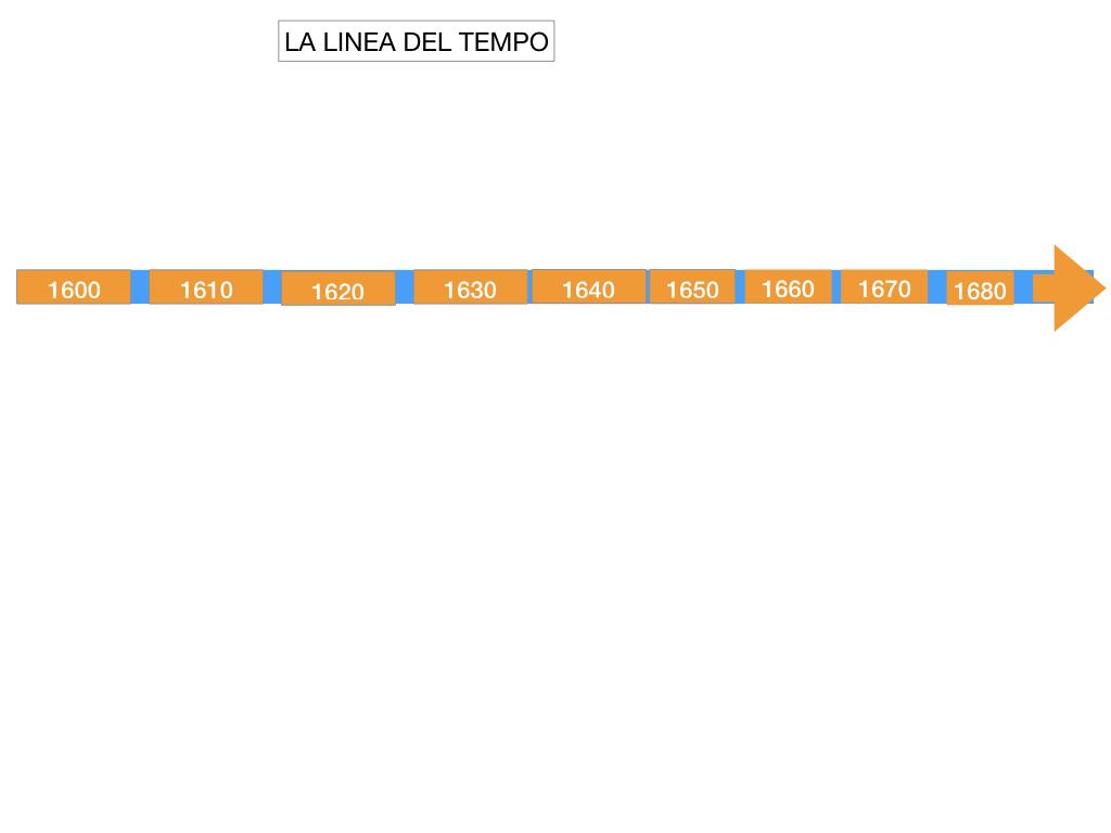 23.DIFFICOLTA' ECONOMICHEE CALO DEMOGRAFICO EUROPA_SIMULAZIONE .129