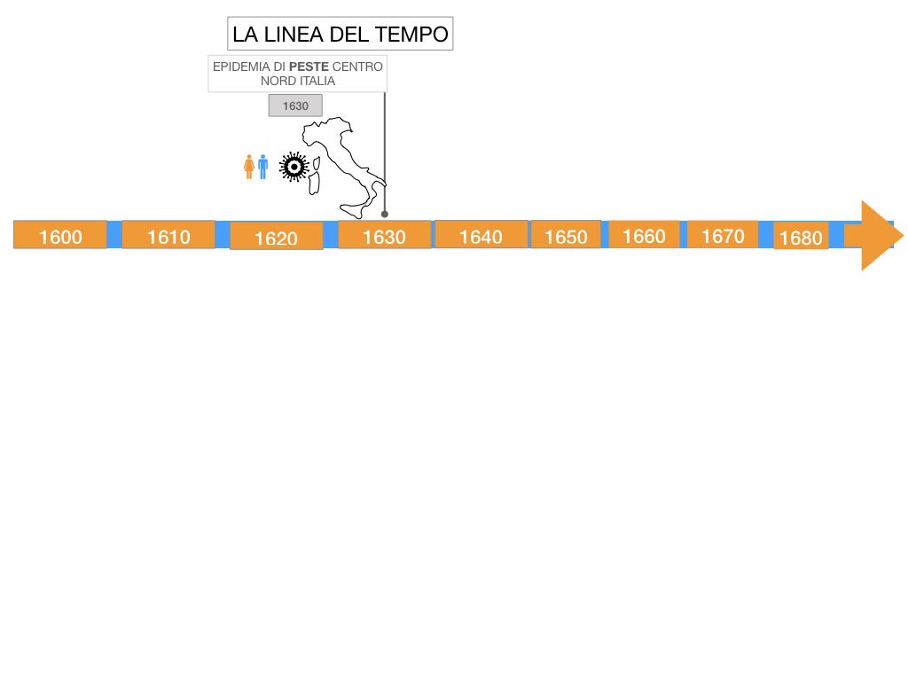 23.DIFFICOLTA' ECONOMICHEE CALO DEMOGRAFICO EUROPA_SIMULAZIONE .131