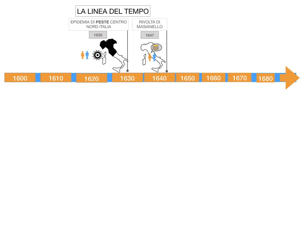 23.DIFFICOLTA' ECONOMICHEE CALO DEMOGRAFICO EUROPA_SIMULAZIONE .135
