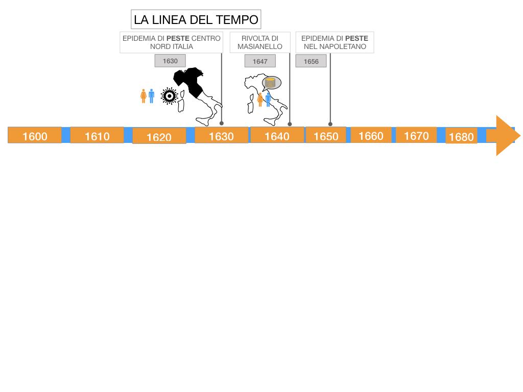 23.DIFFICOLTA' ECONOMICHEE CALO DEMOGRAFICO EUROPA_SIMULAZIONE .136