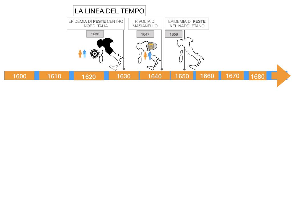 23.DIFFICOLTA' ECONOMICHEE CALO DEMOGRAFICO EUROPA_SIMULAZIONE .137