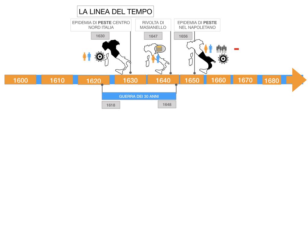23.DIFFICOLTA' ECONOMICHEE CALO DEMOGRAFICO EUROPA_SIMULAZIONE .142