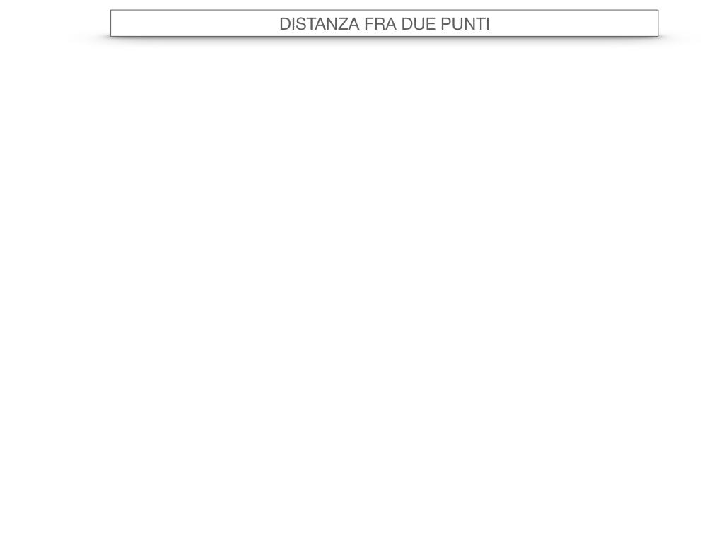24. DISTANZA FRA DUE PUNTI_SIMULAZIONE.001
