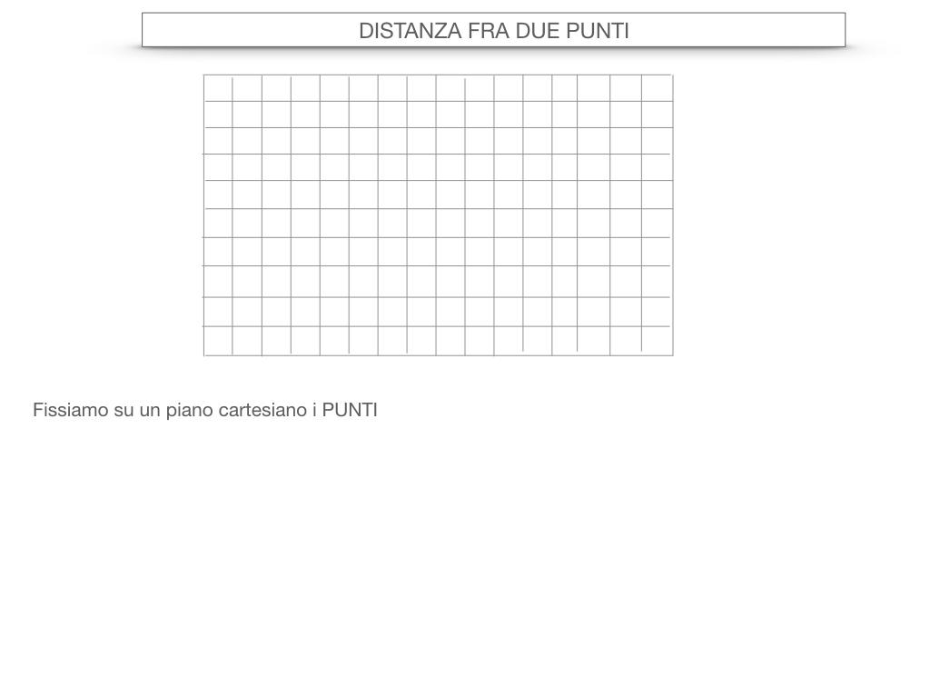 24. DISTANZA FRA DUE PUNTI_SIMULAZIONE.002