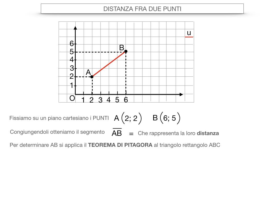 24. DISTANZA FRA DUE PUNTI_SIMULAZIONE.011
