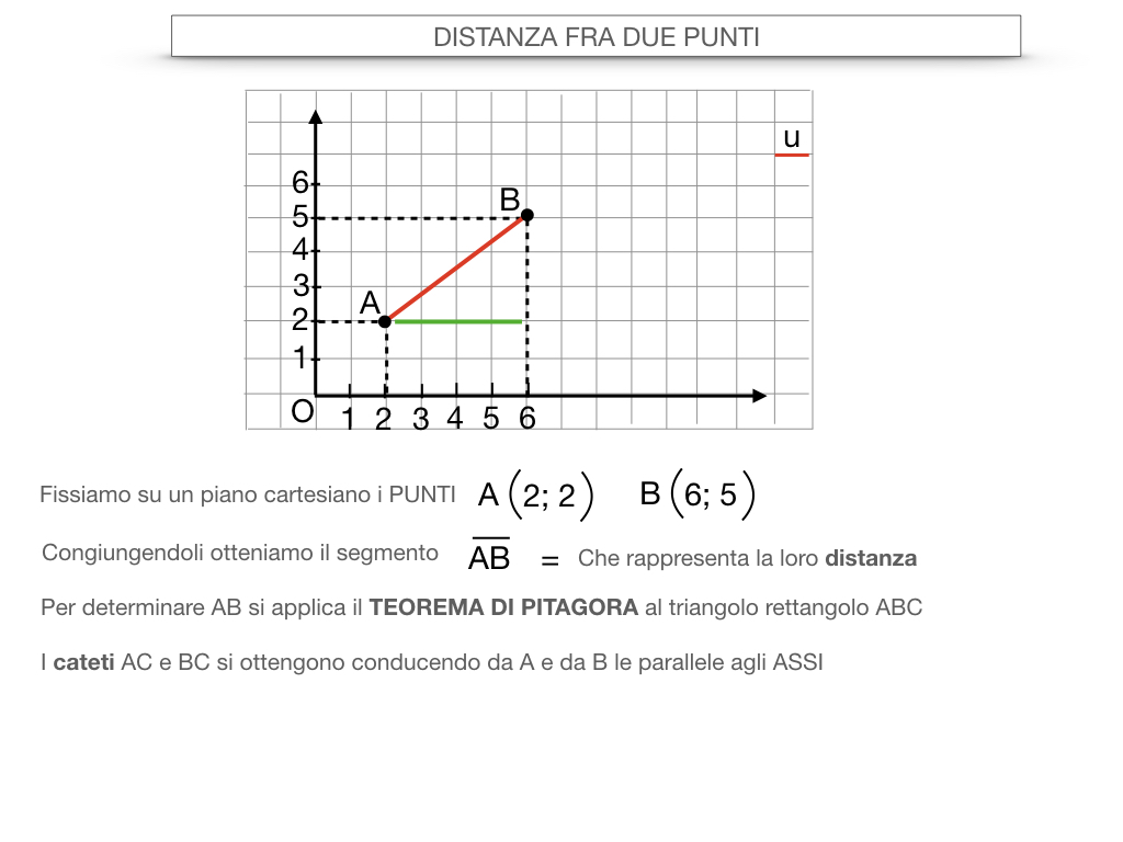 24. DISTANZA FRA DUE PUNTI_SIMULAZIONE.013