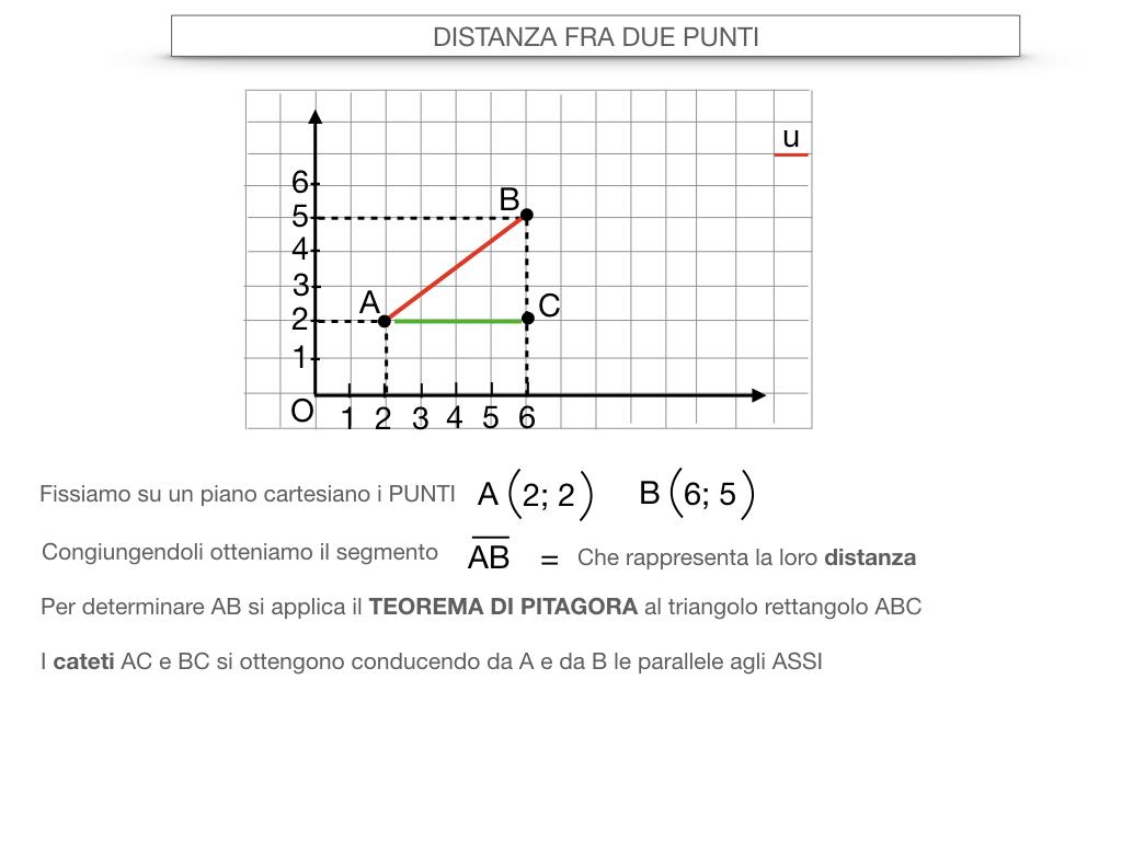 24. DISTANZA FRA DUE PUNTI_SIMULAZIONE.014