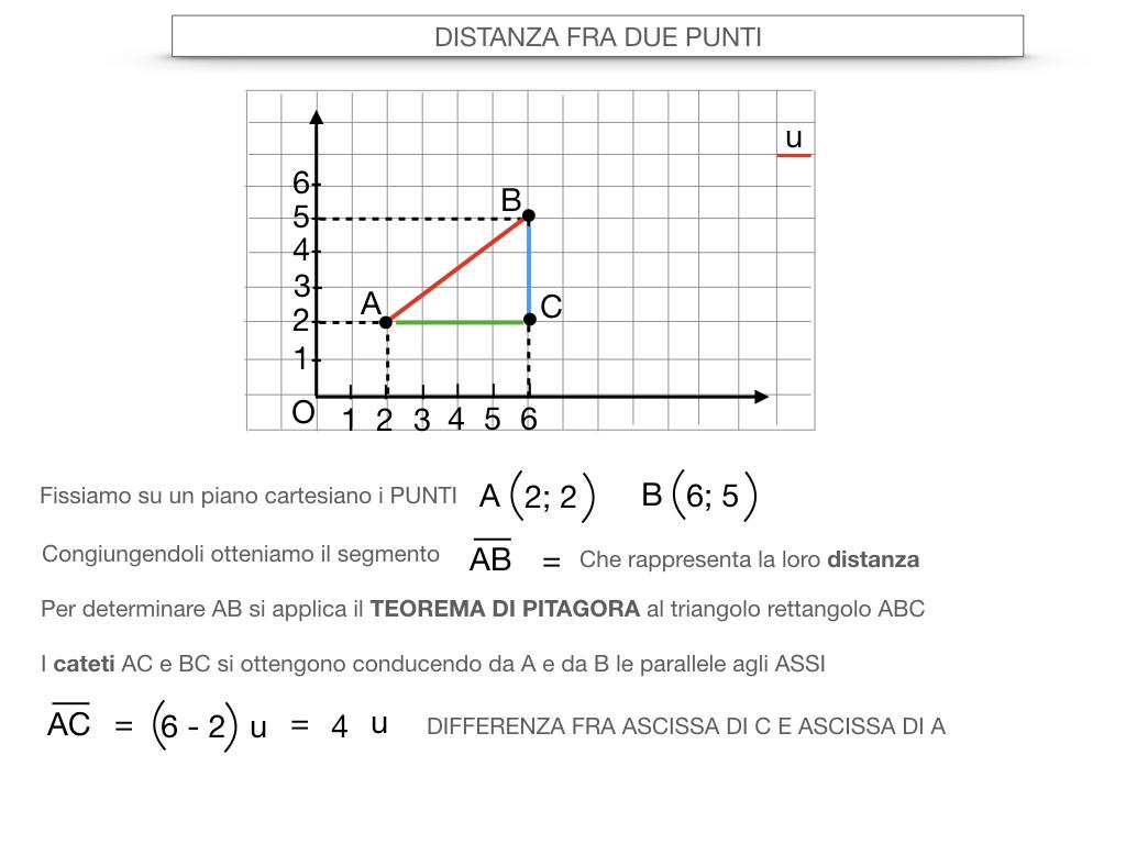 24. DISTANZA FRA DUE PUNTI_SIMULAZIONE.020