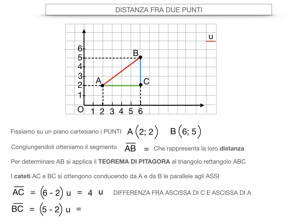 24. DISTANZA FRA DUE PUNTI_SIMULAZIONE.022