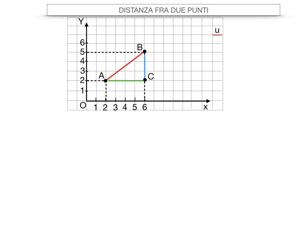 24. DISTANZA FRA DUE PUNTI_SIMULAZIONE.026