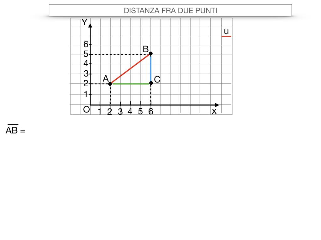 24. DISTANZA FRA DUE PUNTI_SIMULAZIONE.027
