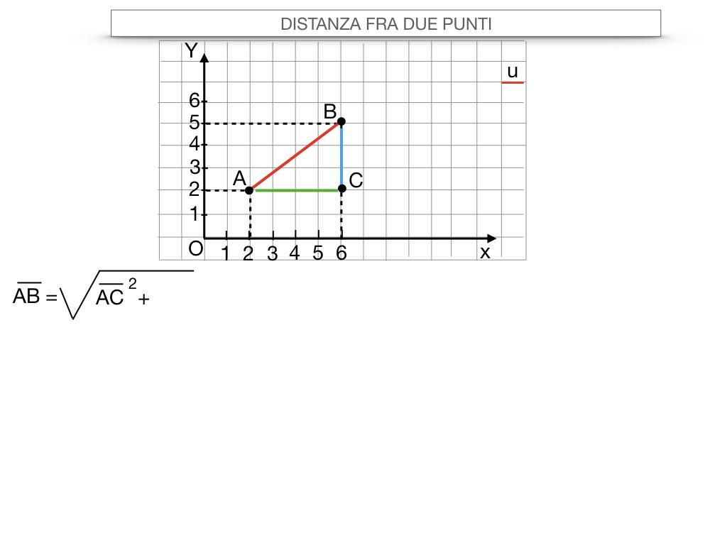 24. DISTANZA FRA DUE PUNTI_SIMULAZIONE.028