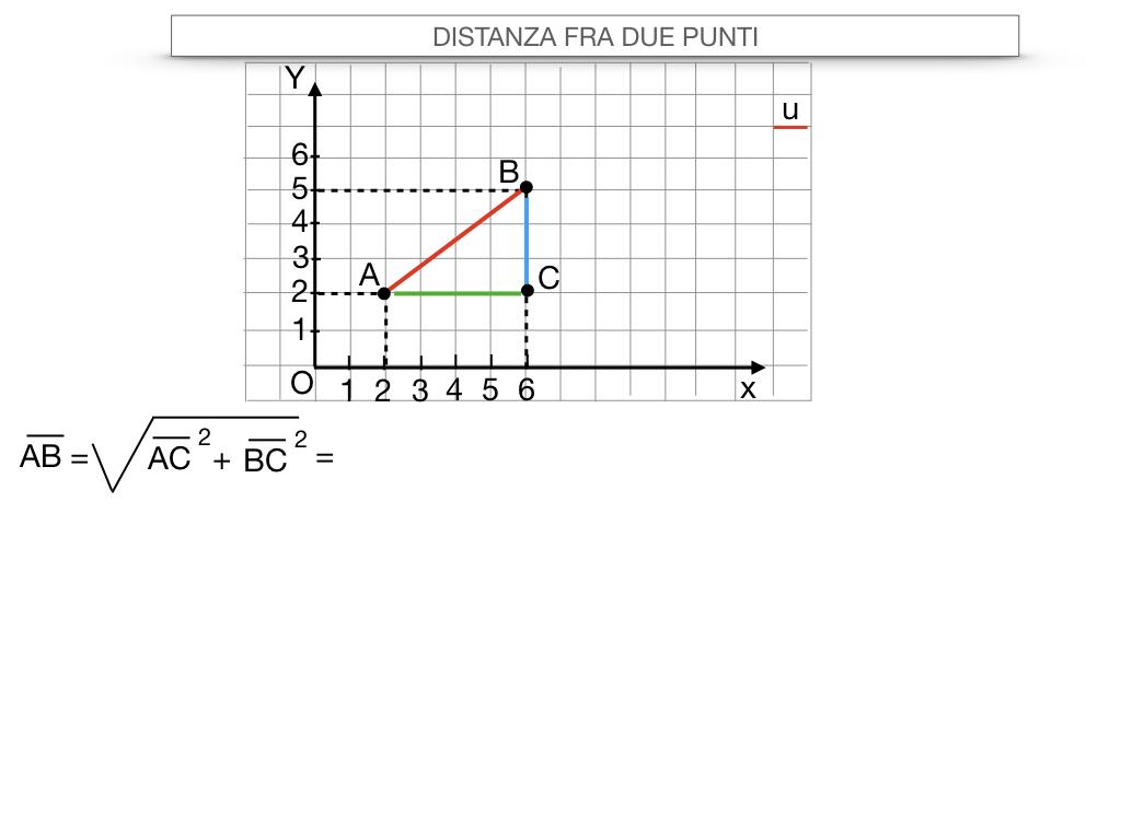 24. DISTANZA FRA DUE PUNTI_SIMULAZIONE.029