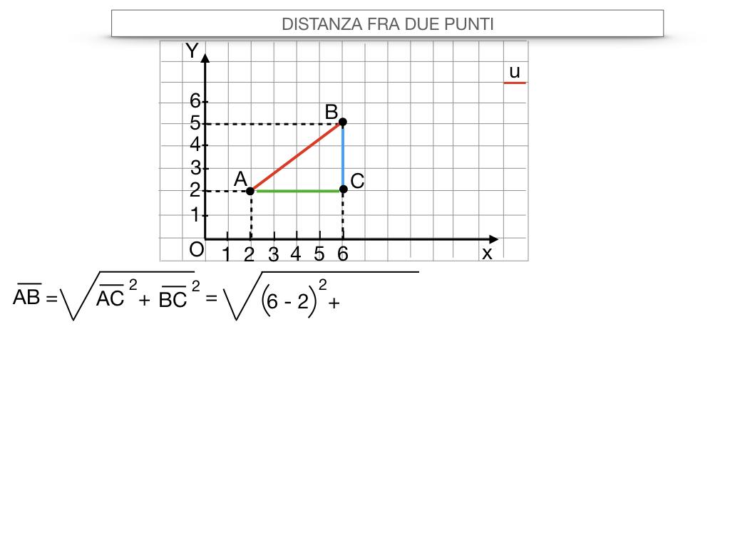 24. DISTANZA FRA DUE PUNTI_SIMULAZIONE.030