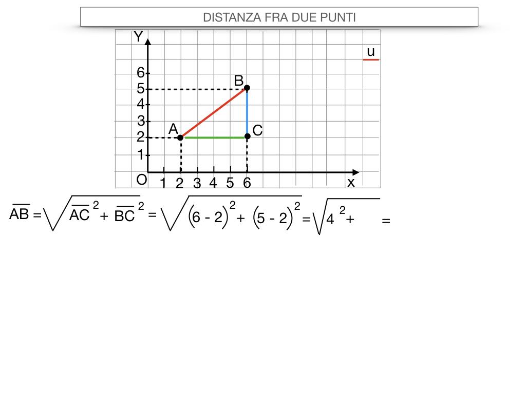 24. DISTANZA FRA DUE PUNTI_SIMULAZIONE.032