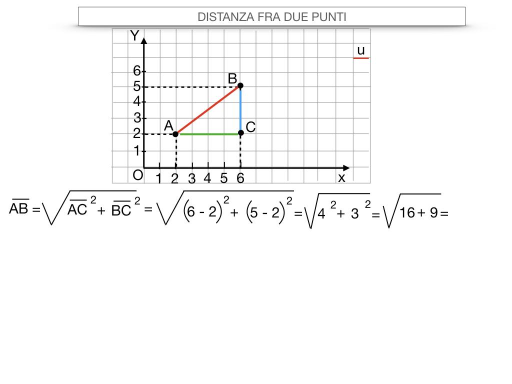 24. DISTANZA FRA DUE PUNTI_SIMULAZIONE.035