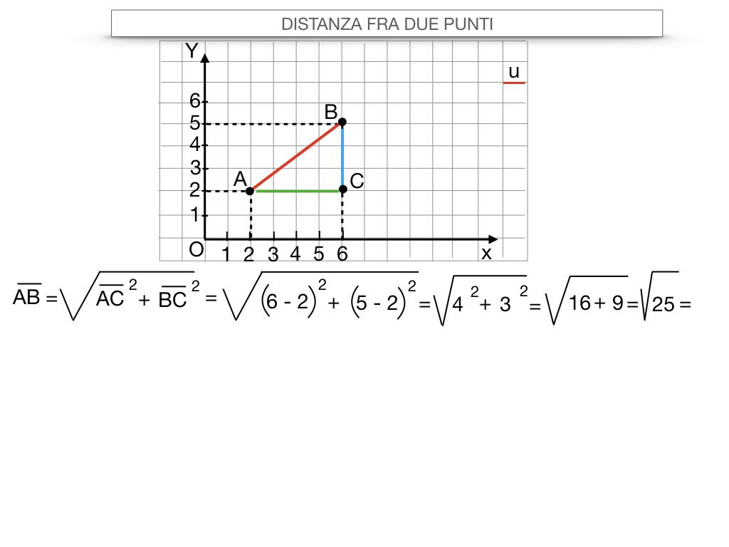 24. DISTANZA FRA DUE PUNTI_SIMULAZIONE.036