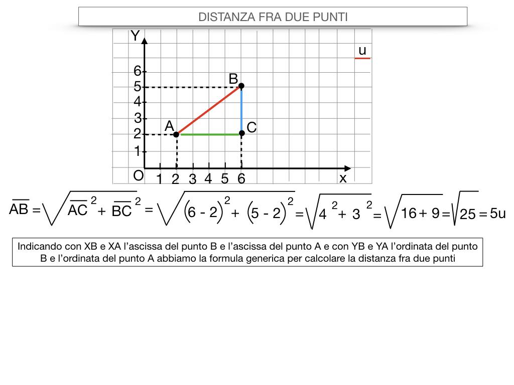 24. DISTANZA FRA DUE PUNTI_SIMULAZIONE.038