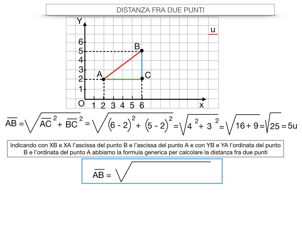 24. DISTANZA FRA DUE PUNTI_SIMULAZIONE.039
