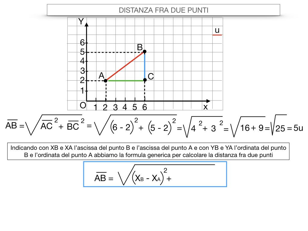 24. DISTANZA FRA DUE PUNTI_SIMULAZIONE.041