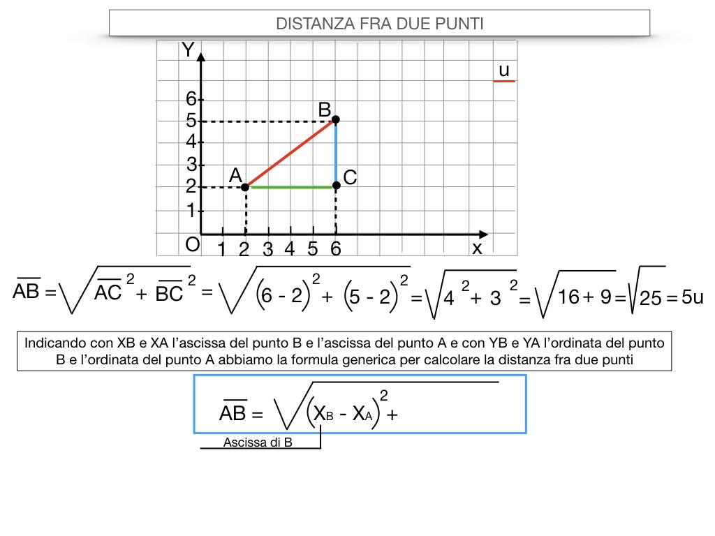 24. DISTANZA FRA DUE PUNTI_SIMULAZIONE.042