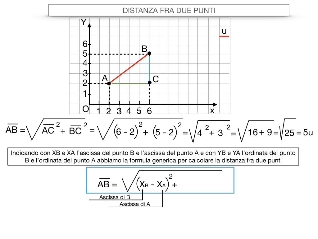 24. DISTANZA FRA DUE PUNTI_SIMULAZIONE.043