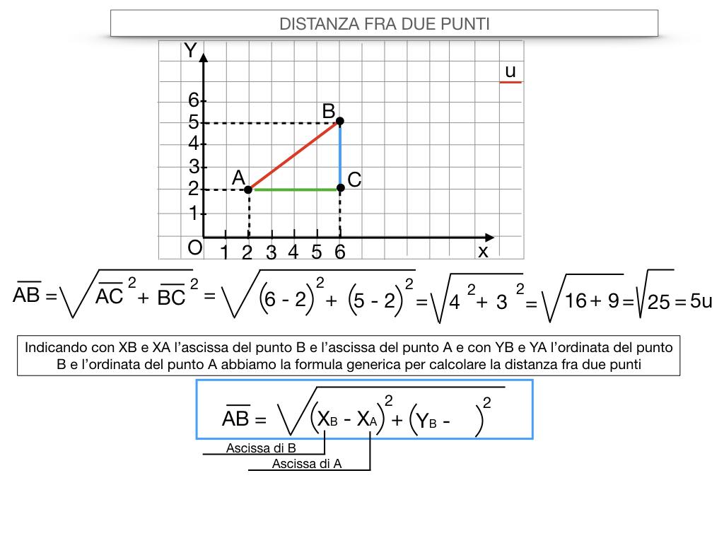 24. DISTANZA FRA DUE PUNTI_SIMULAZIONE.044