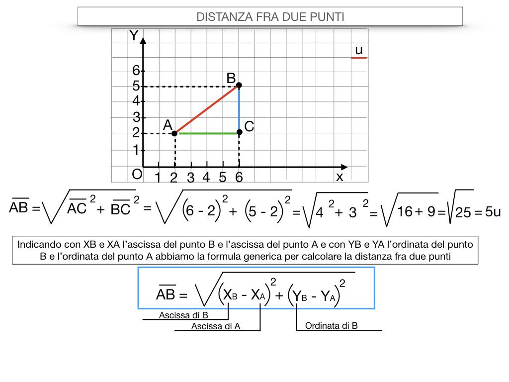 24. DISTANZA FRA DUE PUNTI_SIMULAZIONE.046