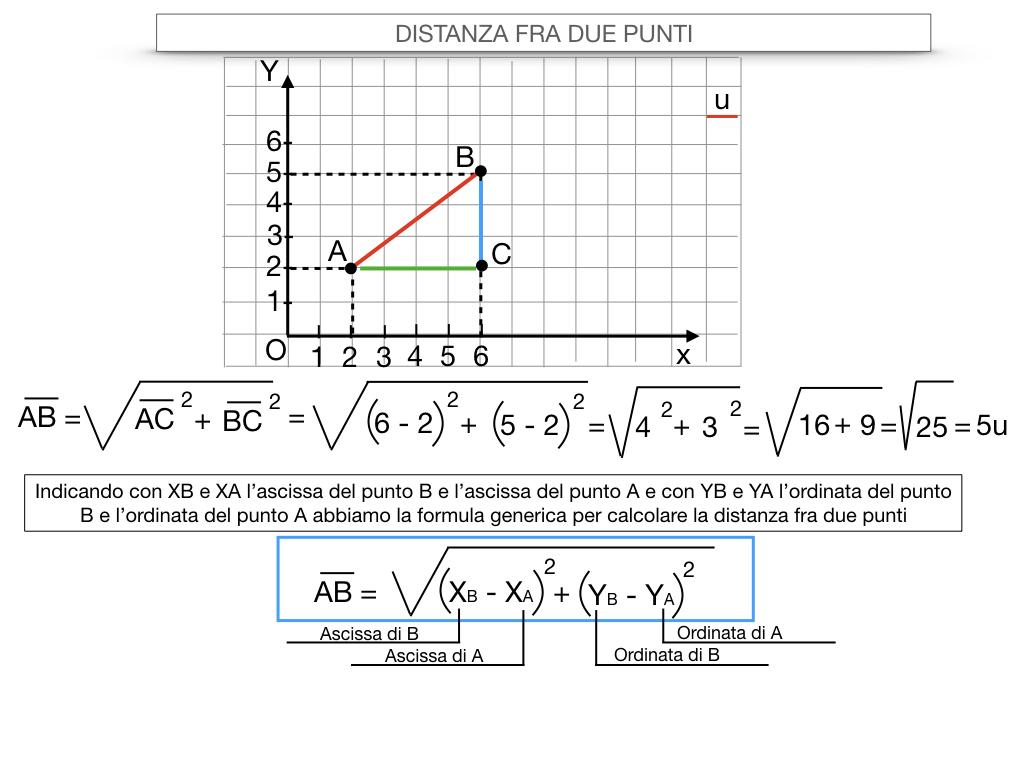 24. DISTANZA FRA DUE PUNTI_SIMULAZIONE.047