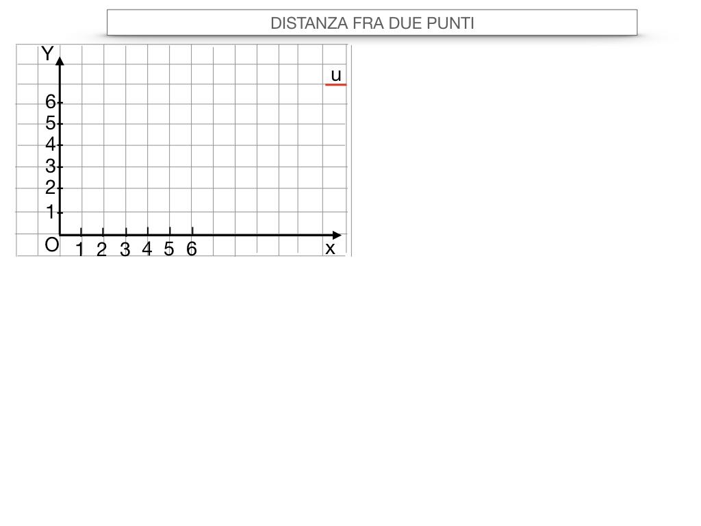 24. DISTANZA FRA DUE PUNTI_SIMULAZIONE.050