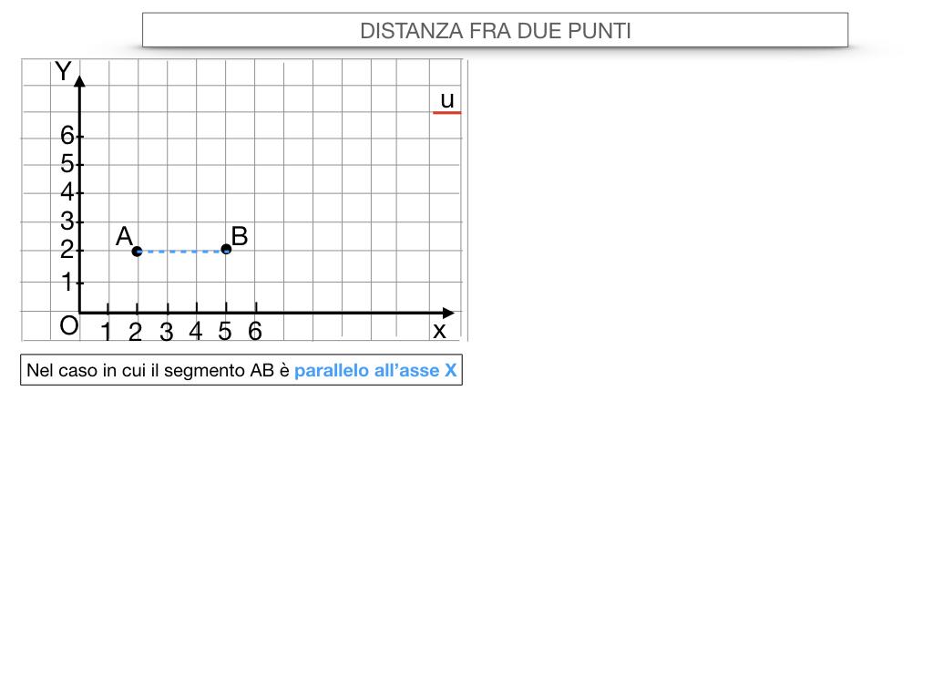 24. DISTANZA FRA DUE PUNTI_SIMULAZIONE.051