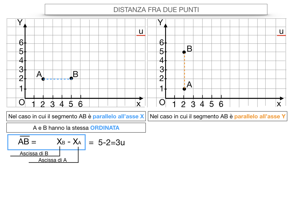 24. DISTANZA FRA DUE PUNTI_SIMULAZIONE.058