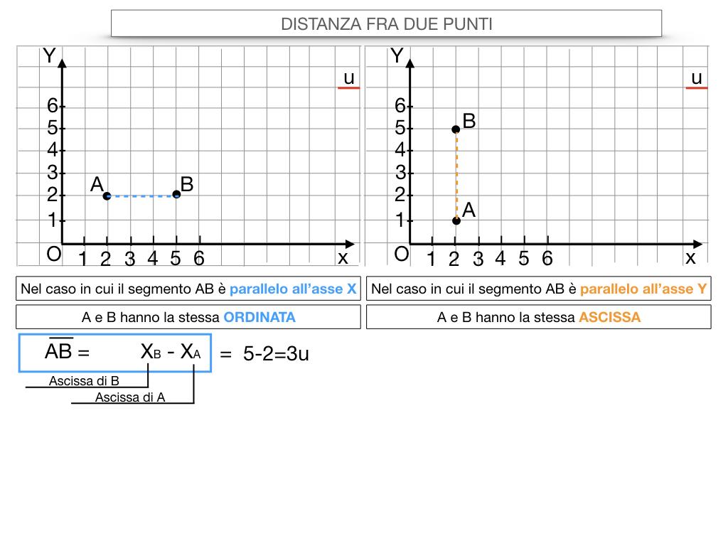 24. DISTANZA FRA DUE PUNTI_SIMULAZIONE.059