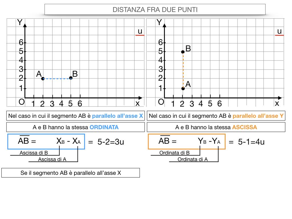 24. DISTANZA FRA DUE PUNTI_SIMULAZIONE.063
