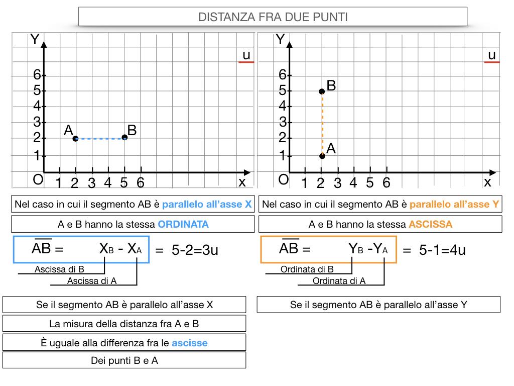 24. DISTANZA FRA DUE PUNTI_SIMULAZIONE.067