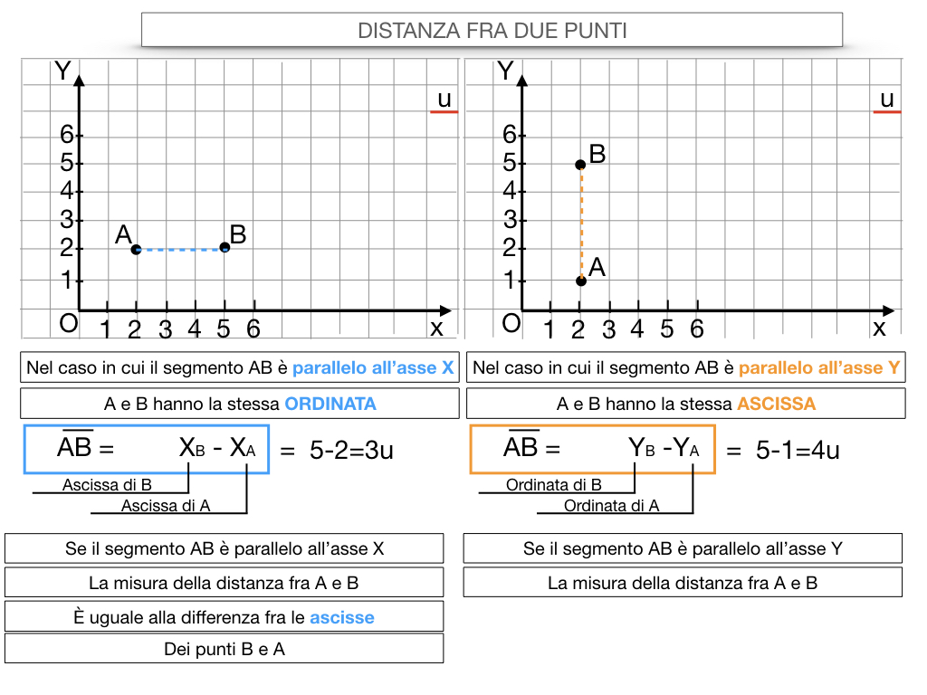 24. DISTANZA FRA DUE PUNTI_SIMULAZIONE.068