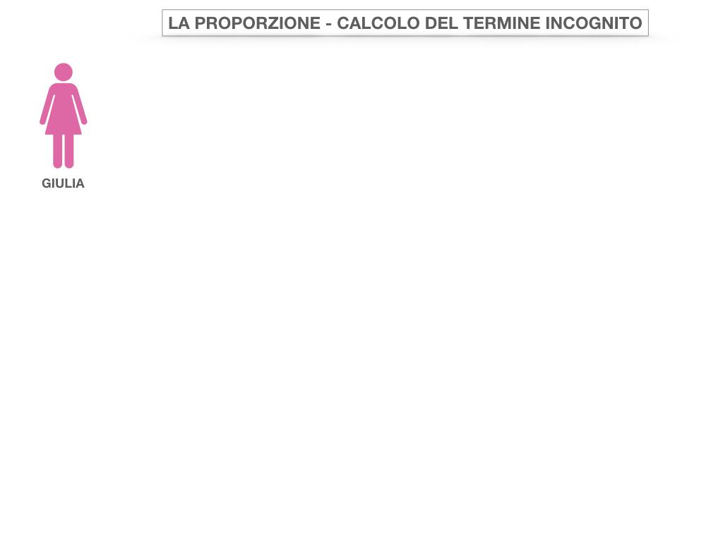 24. PROPORZIONI CONTINUE_RICERCA_MEDIO PROPORZIONALE INCOGNITO_SIMULAZIONE.002
