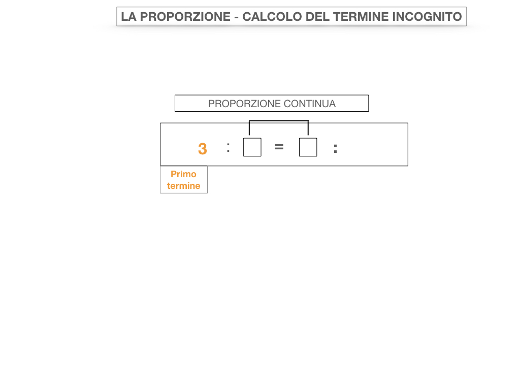 24. PROPORZIONI CONTINUE_RICERCA_MEDIO PROPORZIONALE INCOGNITO_SIMULAZIONE.021