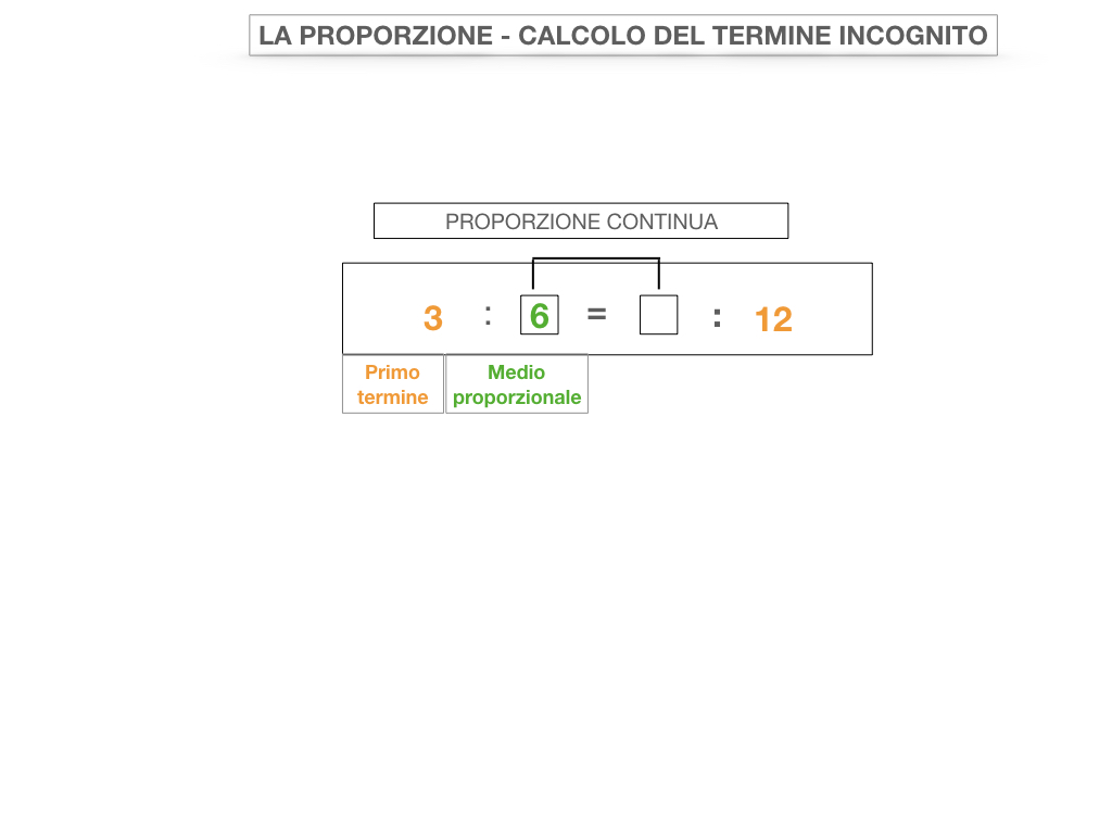 24. PROPORZIONI CONTINUE_RICERCA_MEDIO PROPORZIONALE INCOGNITO_SIMULAZIONE.022