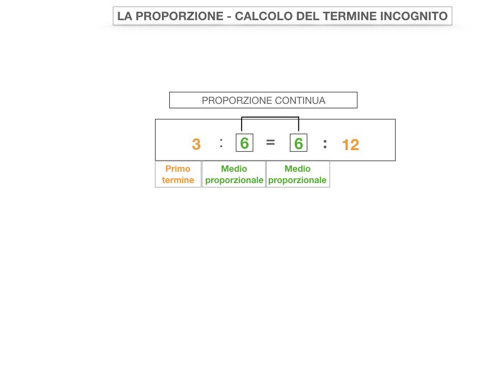 24. PROPORZIONI CONTINUE_RICERCA_MEDIO PROPORZIONALE INCOGNITO_SIMULAZIONE.023
