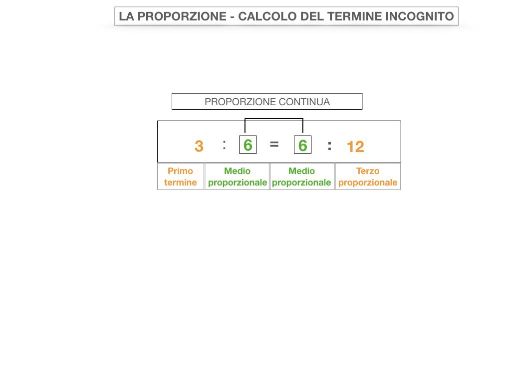 24. PROPORZIONI CONTINUE_RICERCA_MEDIO PROPORZIONALE INCOGNITO_SIMULAZIONE.024
