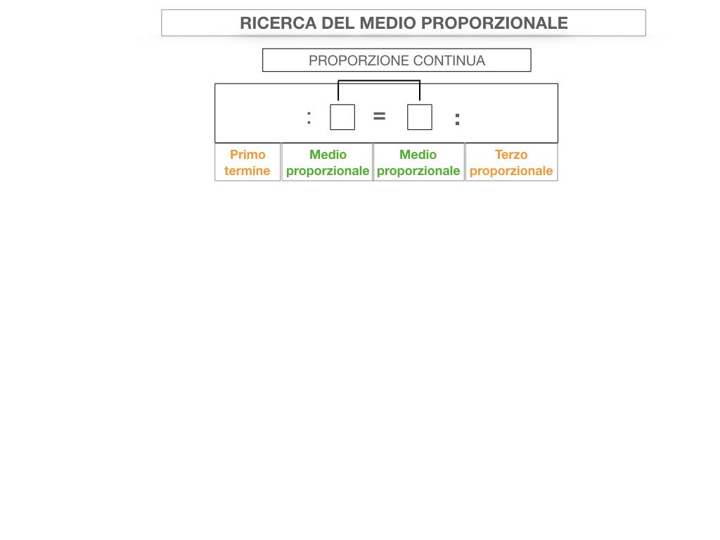 24. PROPORZIONI CONTINUE_RICERCA_MEDIO PROPORZIONALE INCOGNITO_SIMULAZIONE.026