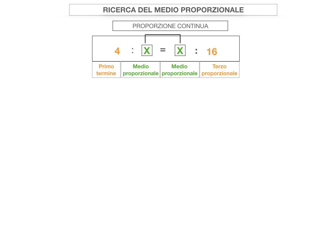 24. PROPORZIONI CONTINUE_RICERCA_MEDIO PROPORZIONALE INCOGNITO_SIMULAZIONE.027