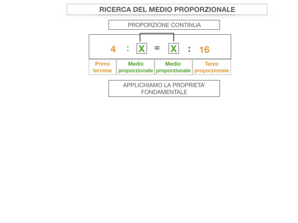 24. PROPORZIONI CONTINUE_RICERCA_MEDIO PROPORZIONALE INCOGNITO_SIMULAZIONE.028