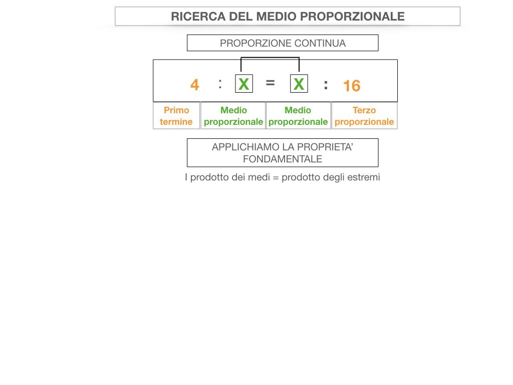 24. PROPORZIONI CONTINUE_RICERCA_MEDIO PROPORZIONALE INCOGNITO_SIMULAZIONE.029
