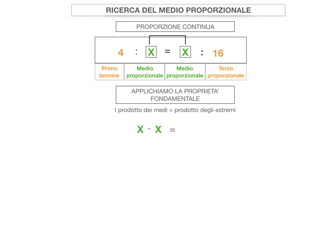 24. PROPORZIONI CONTINUE_RICERCA_MEDIO PROPORZIONALE INCOGNITO_SIMULAZIONE.030